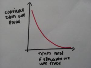 Peut-on travailler sérieusement sans graph jokes ?